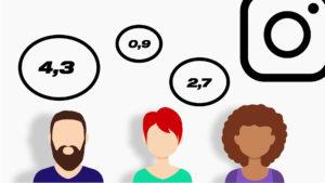 Wie denkt und wertet deine Community? – Ein Experiment über Social Scoring auf der Social-Media-Plattform Instagram